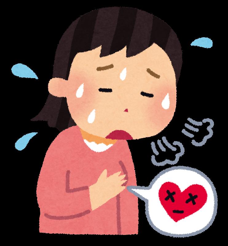 狭心症の症状・予防について