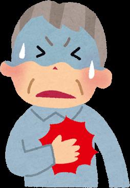 心筋梗塞の症状・予防について
