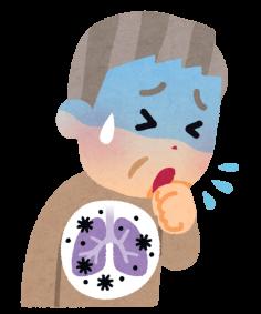 喫煙関連間質性肺炎