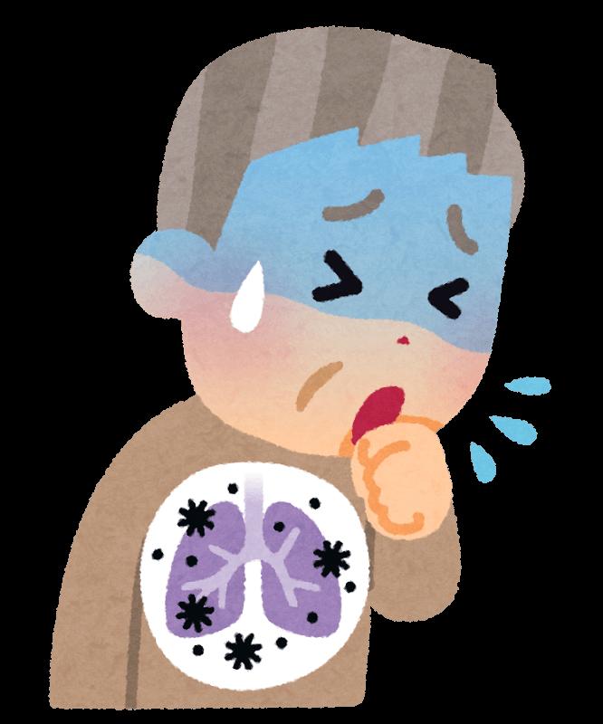 喫煙関連間質性肺炎の症状・予防について