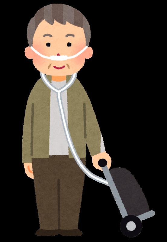 COPDの症状・予防について